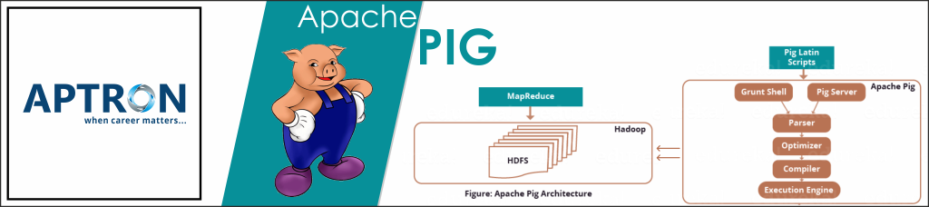 Best apache-pig training institute in delhi