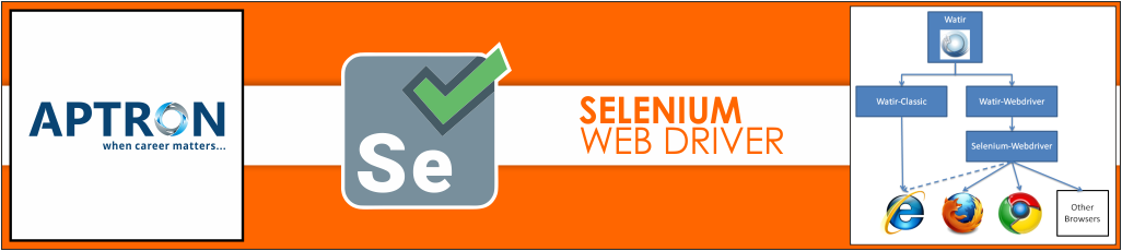 Best selenium-web-driver training institute in delhi