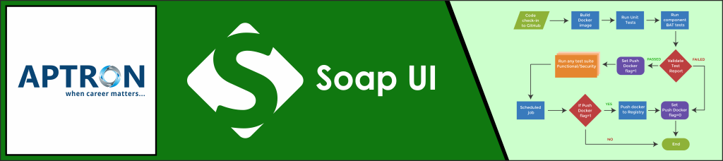 Best soap-ui training institute in delhi